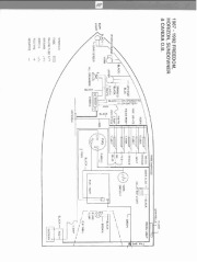 Four Winns Freedom Horizon Candia Liberator Sundowner Sport Boat Owners Manual, 1987,1988,1989,1990,1991,1992,1993,1994 page 9