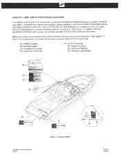 2002 Four Winns Horizon 170 180 190 Sport Owners Manual, 2002 page 4