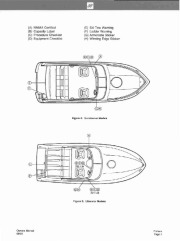 1994 Four Winns Freedom Horizon Candia Sundowner Sport Boat Service Owners Manual, 1994 page 6