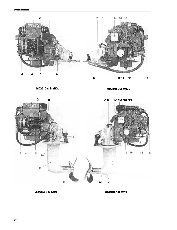 Manual Md2040
