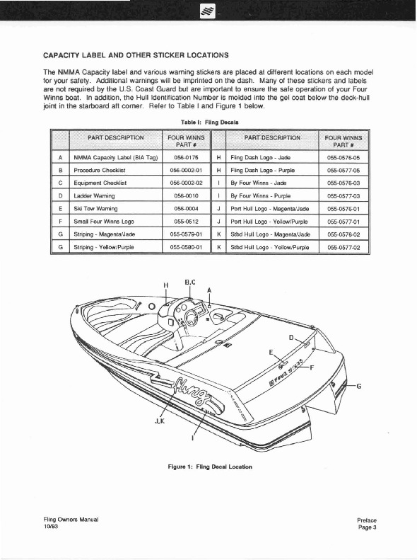 Wiring Diagram For Four Winns Boat : Four winns wiring best site harness