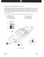 1995-1997 Four Winns Freedom Horizon Candia Sundowner Sport Boat Service Owners Manual, 1995,1996,1997 page 4