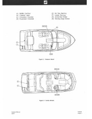 1995-1997 Four Winns Freedom Horizon Candia Sundowner Sport Boat Service Owners Manual, 1995,1996,1997 page 5