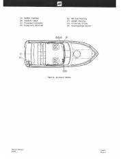 1995-1997 Four Winns Freedom Horizon Candia Sundowner Sport Boat Service Owners Manual, 1995,1996,1997 page 6