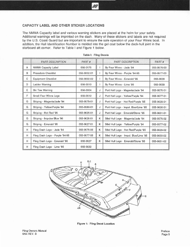Wiring Diagram For Four Winns Boat : Bimini parts diagram wire auto wiring