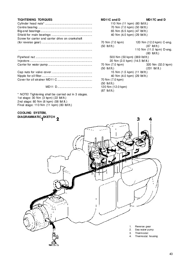 Volvo Penta MD11C D MD 17C D Workshop Owners Manual - English